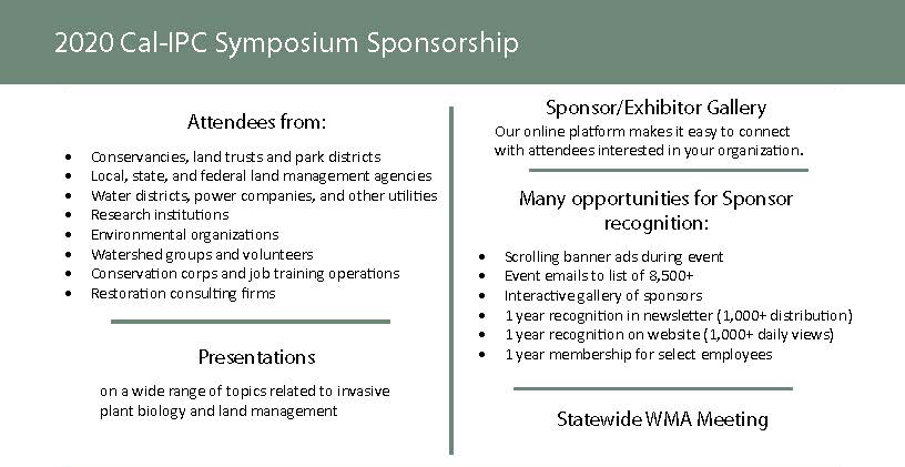 Listed overview of featured items of interest for Symposium Sponsors