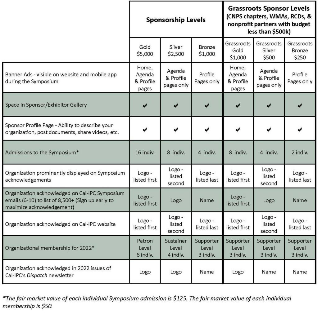 Cal-IPC Symposium 2021 Sponsorship Benefits