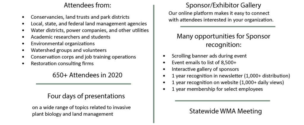 Cal-IPC Symposium 2021 Sponsorship Summary